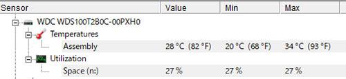 ヒートシンク使用中の温度上昇は僅か