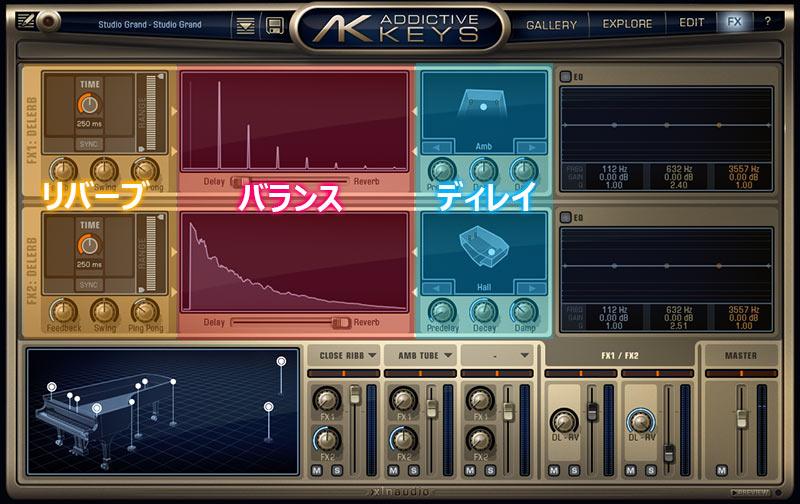 Addictive KeysのFX画面