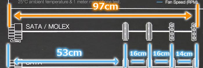 SATA/ペリフェラルケーブル全体約97cm 約53cm 約16cm 約16cm 約14cm
