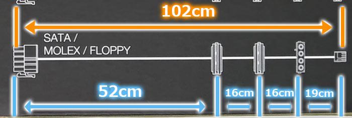SATA/ペリフェラル/フロッピーケーブル全体約102cm 約52cm 約16cm 約16cm 約16cm 約19cm