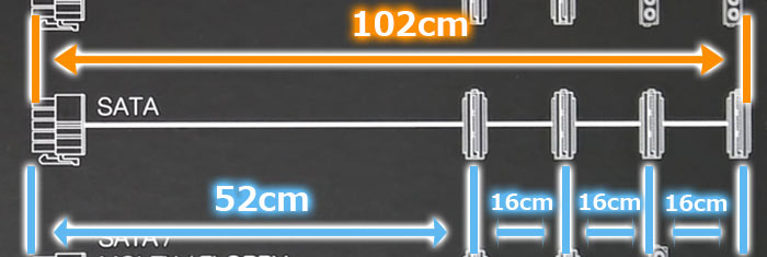 SATAケーブル全体約102cm 約52cm 約16cm 約16cm 約16cm